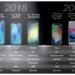 2018年9月に発売予定の新型iphone情報のまとめ 8月23日更新